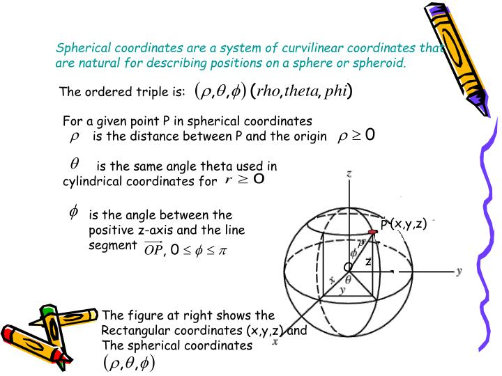 Spherical coordinates are a system of curvilinear coordinates that are natural for describing positions on a sphere or spheroid.