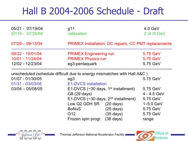 Hall B 2004-2006 Schedule - Draft