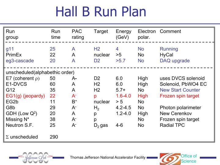 Hall B Run Plan