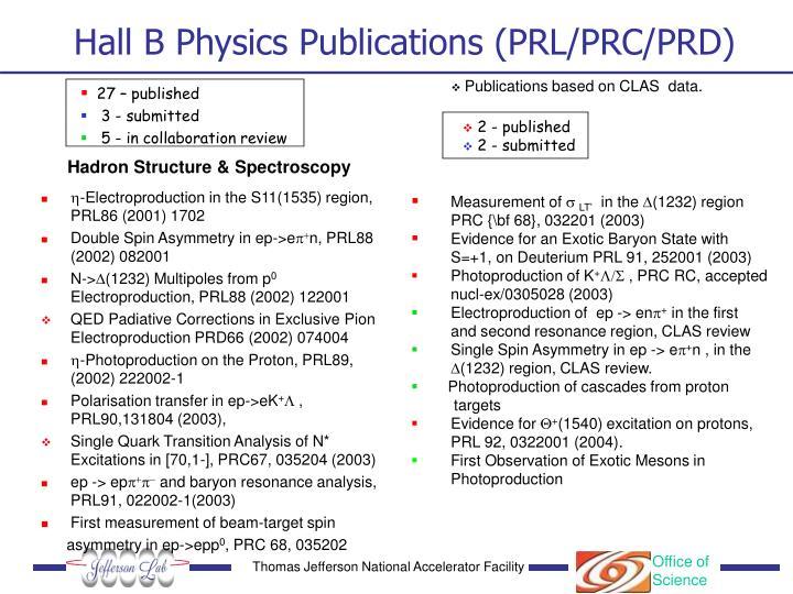 Hall B Physics Publications (PRL/PRC/PRD)