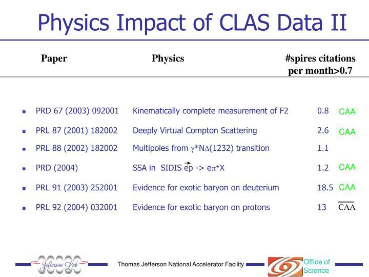 Physics Impact of CLAS Data II