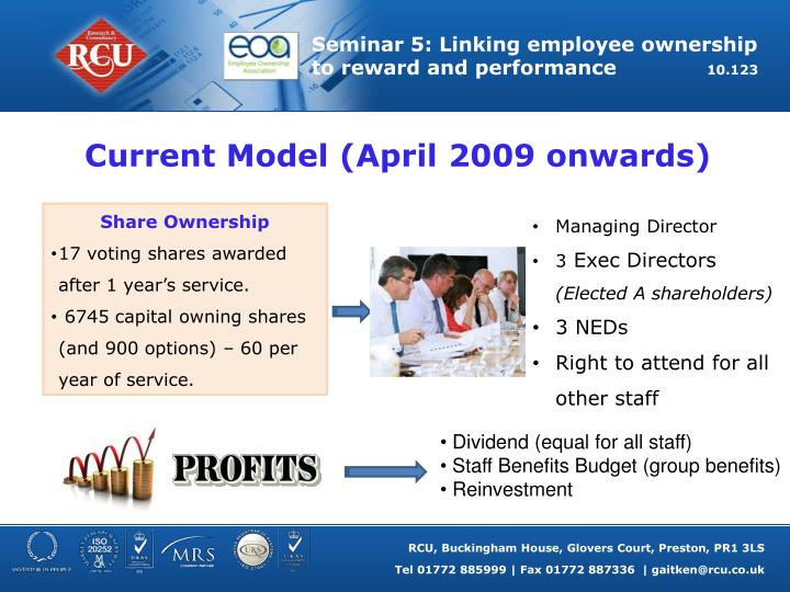 Current Model (April 2009 onwards)