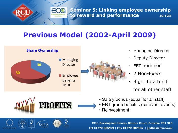 Previous model 2002 april 2009