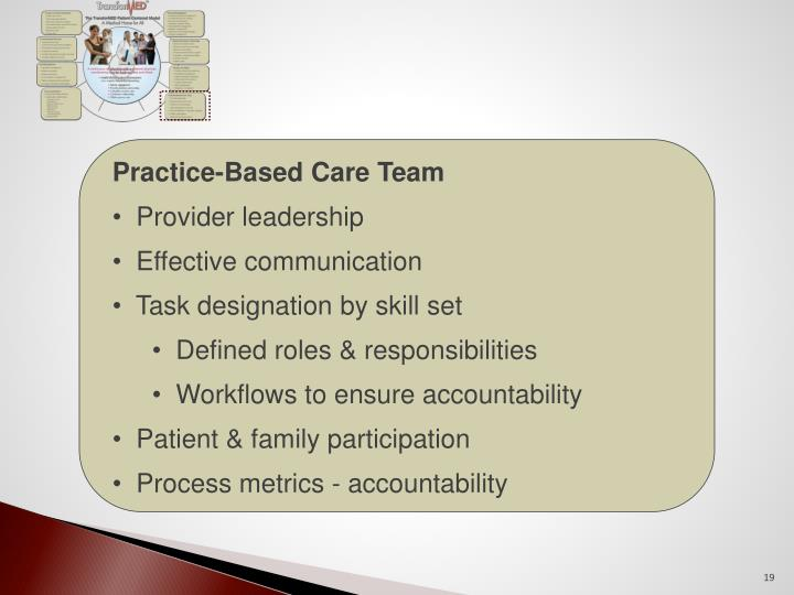 Practice-Based Care Team