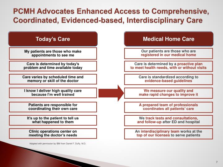 PCMH Advocates Enhanced Access to