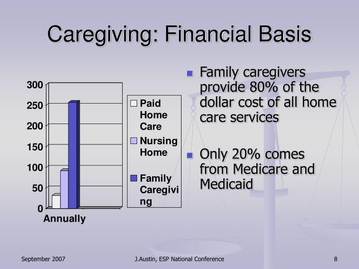 Caregiving: Financial Basis