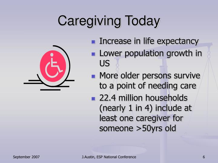 Caregiving Today
