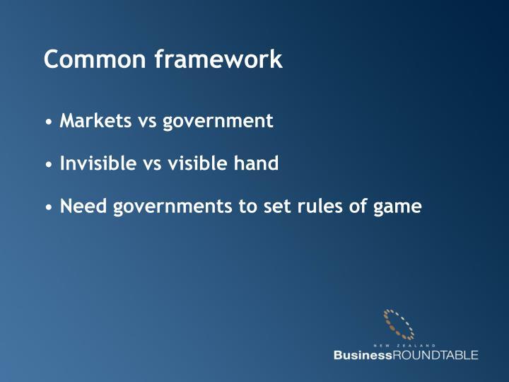 Common framework