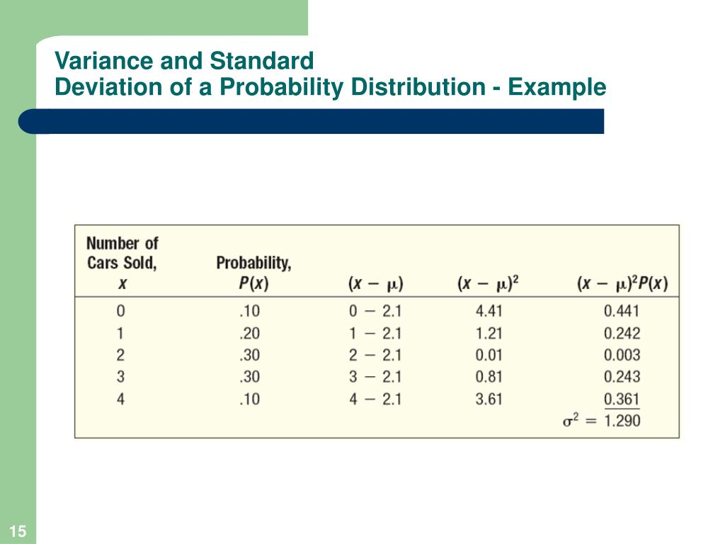 PPT - Probability Distributions PowerPoint Presentation