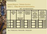 annual report tabular section table l other reported information