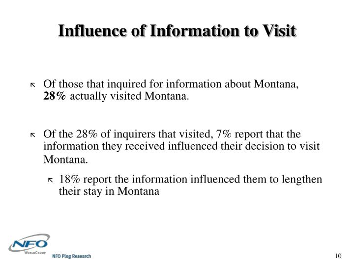 Influence of Information to Visit