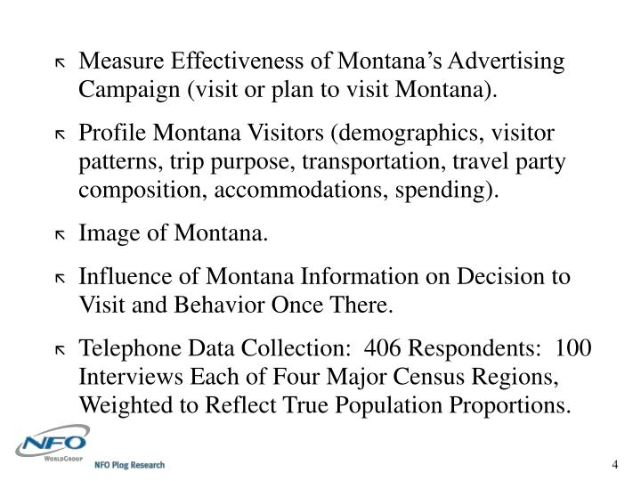 Measure Effectiveness of Montana's Advertising Campaign (visit or plan to visit Montana).