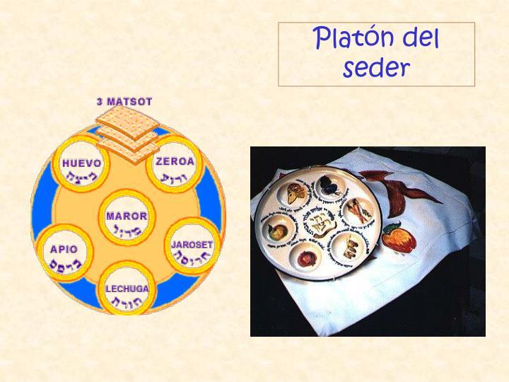 Platón del seder