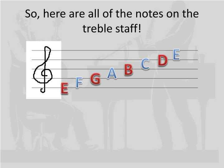 So, here are all of the notes on the treble staff!