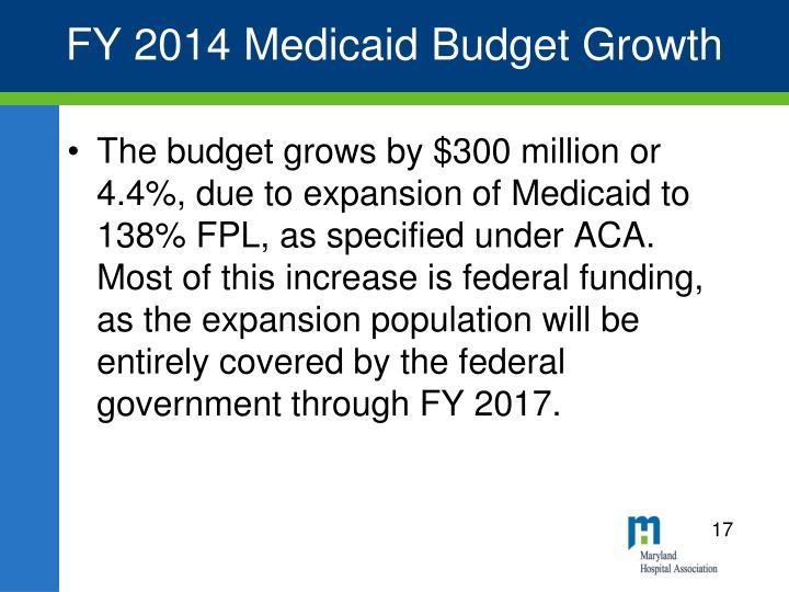 FY 2014 Medicaid Budget Growth