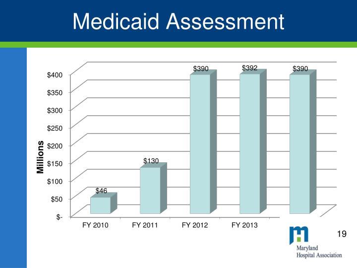 Medicaid Assessment