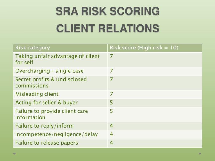 SRA RISK SCORING