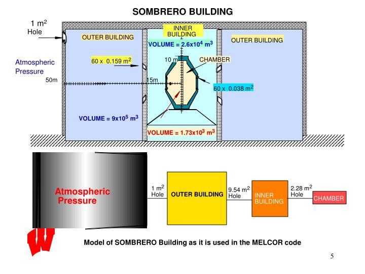 SOMBRERO BUILDING