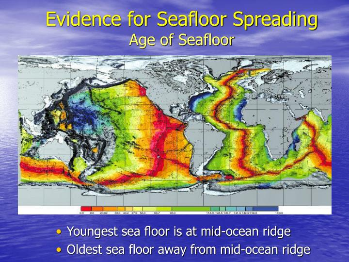 Evidence for Seafloor Spreading