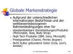 globale markenstrategie1