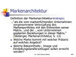 markenarchitektur2