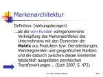 markenarchitektur3
