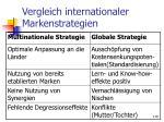 vergleich internationaler markenstrategien