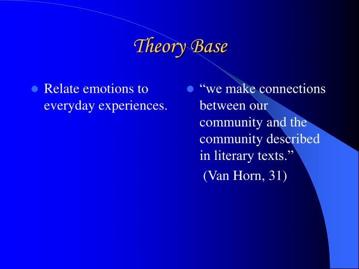 Theory base