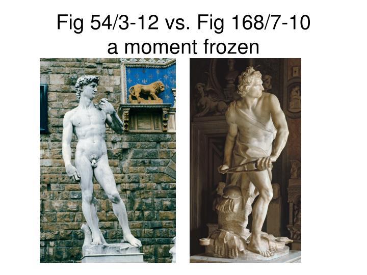 Fig 54/3-12 vs. Fig 168/7-10