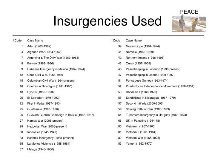 Insurgencies Used