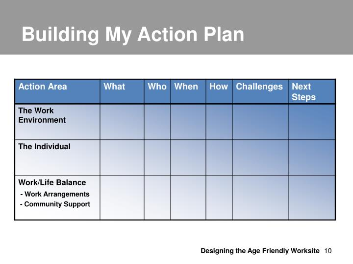 Building My Action Plan