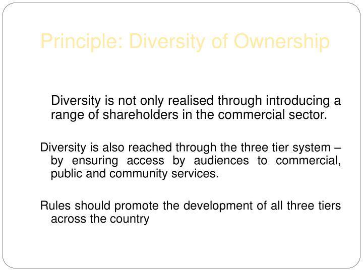 Principle: Diversity of Ownership