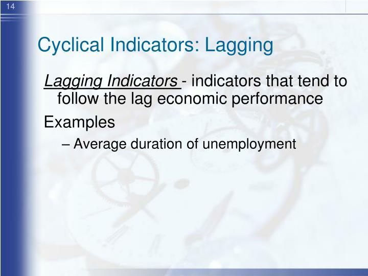Cyclical Indicators: Lagging