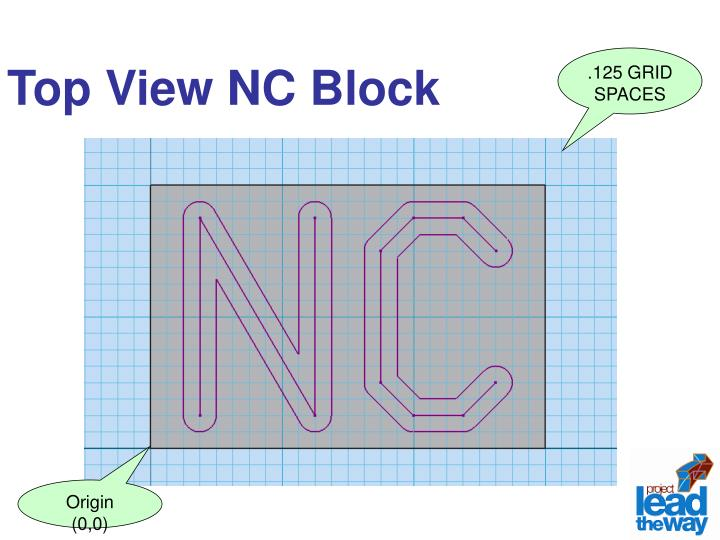 Top View NC Block