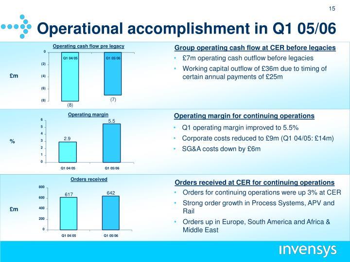 Operational accomplishment in Q1 05/06
