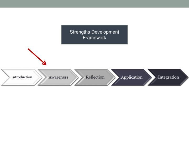 Strengths Development Framework