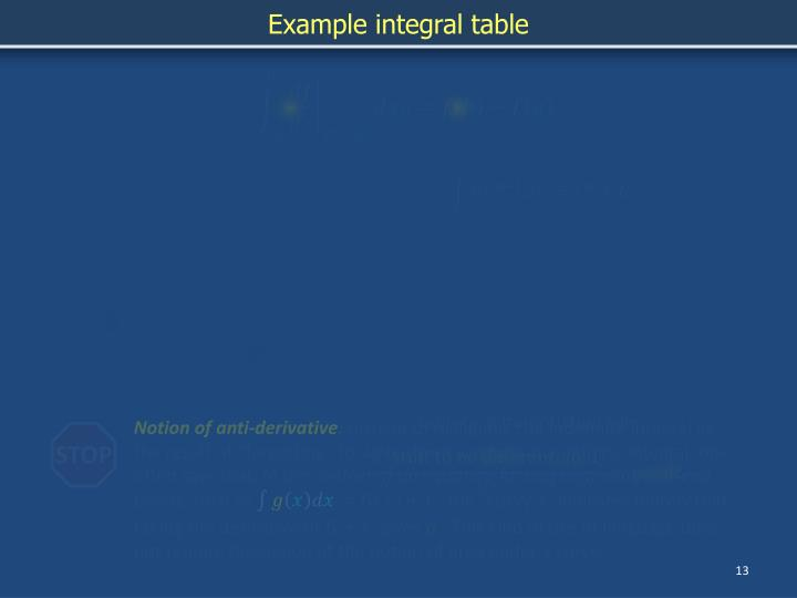 Example integral table