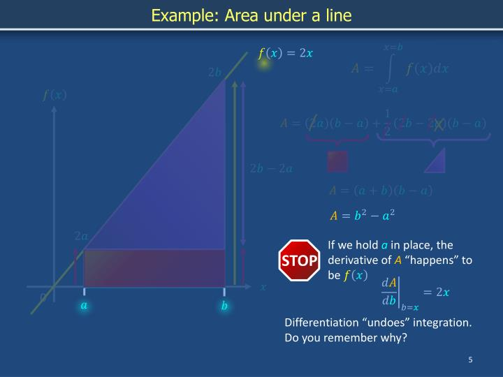 Example: Area under a line