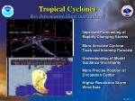 tropical cyclones key information gaps not ranked