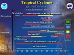 tropical cyclones key s t solutions current programmatic phase
