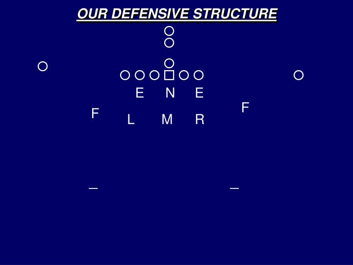 OUR DEFENSIVE STRUCTURE