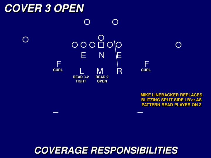 COVER 3 OPEN