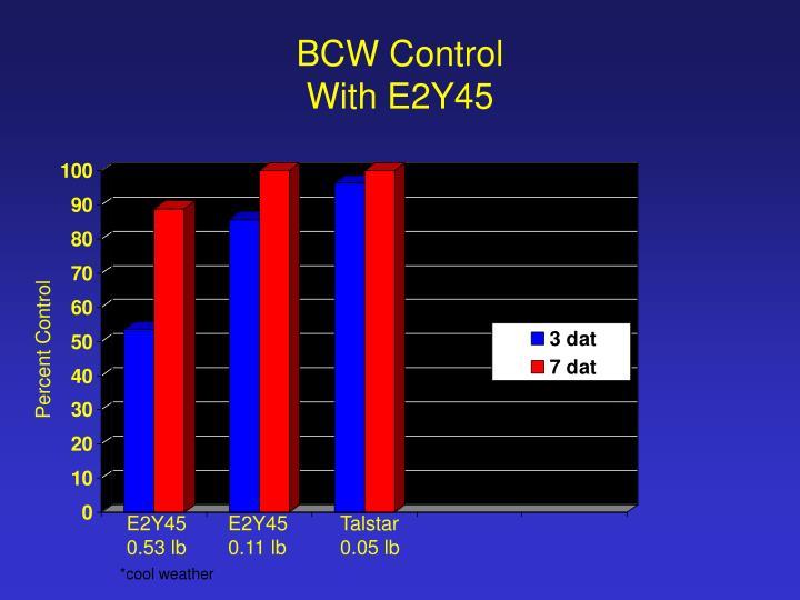 BCW Control