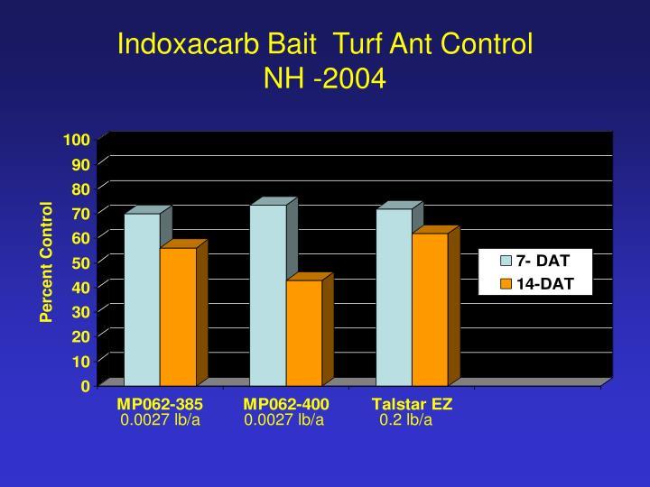 Indoxacarb Bait  Turf Ant Control