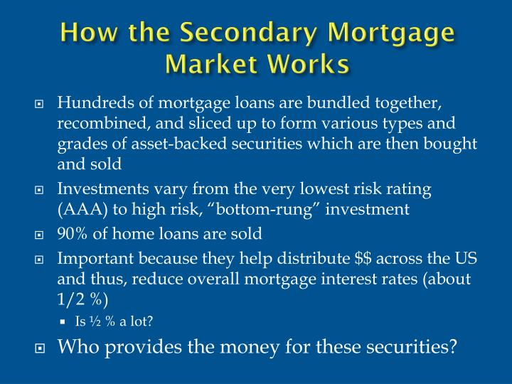 How the Secondary Mortgage Market Works