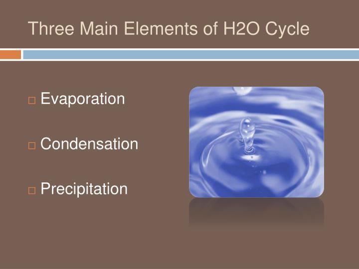 Three Main Elements of H2O Cycle