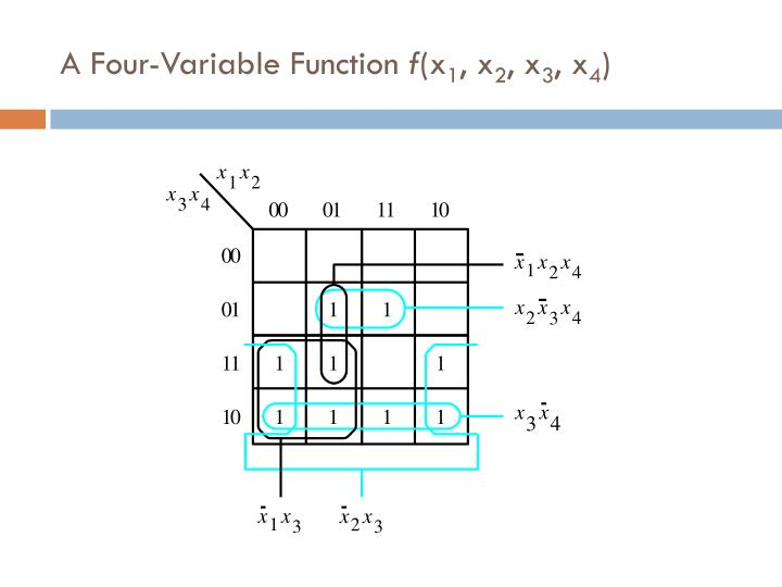 A Four-Variable Function