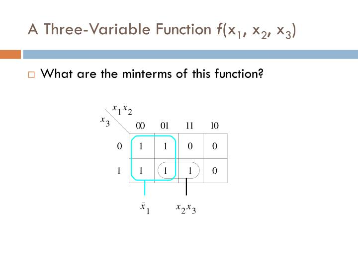 A Three-Variable Function