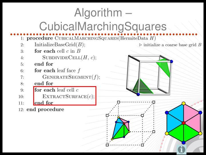 Algorithm – CubicalMarchingSquares