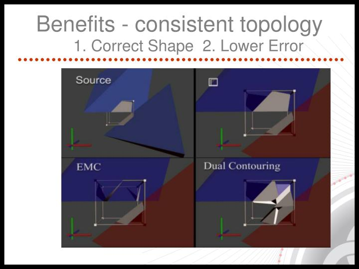 Benefits - consistent topology